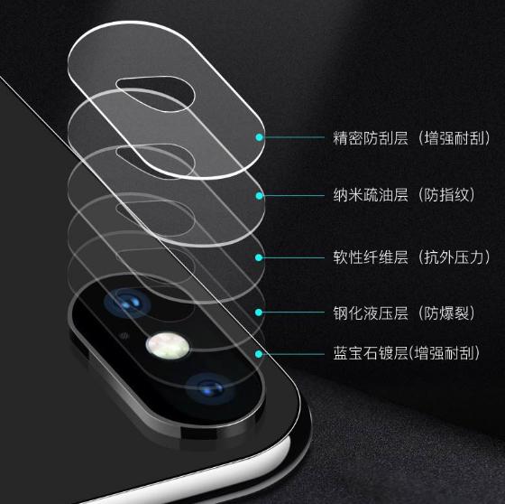 摄像头玻璃保护片激光切割(图1)