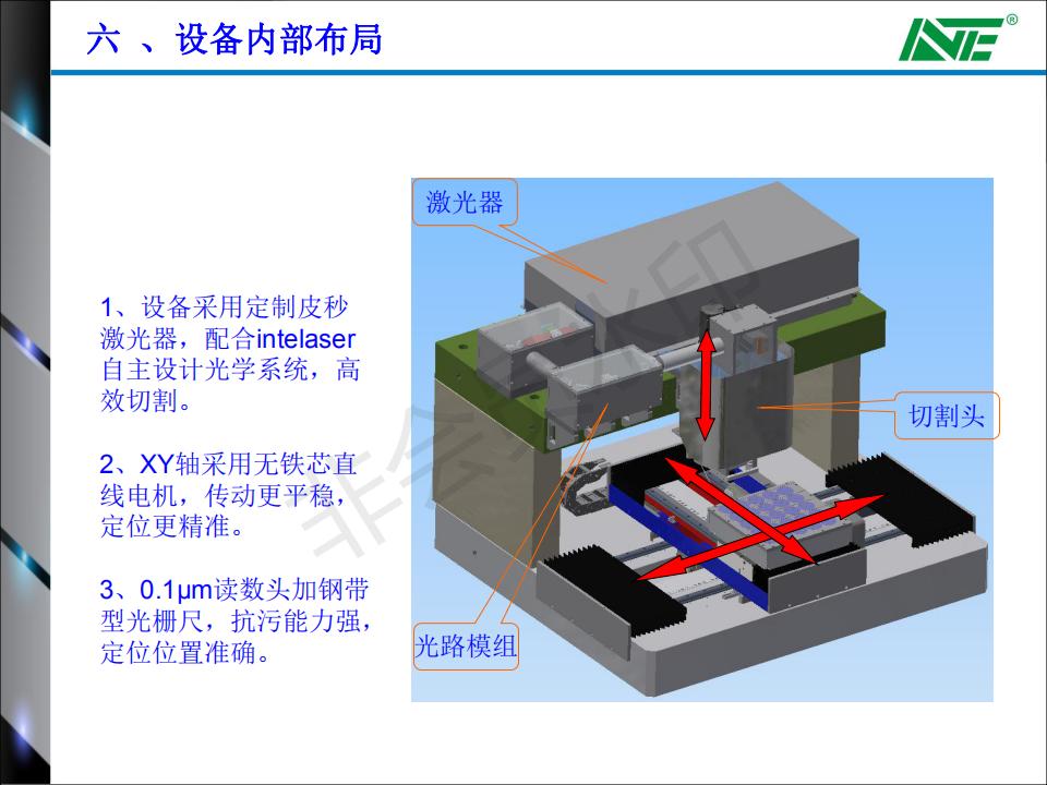 光学玻璃激光切割机(图8)